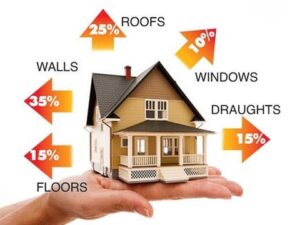 different home energy costs